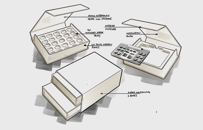 keypad packaging